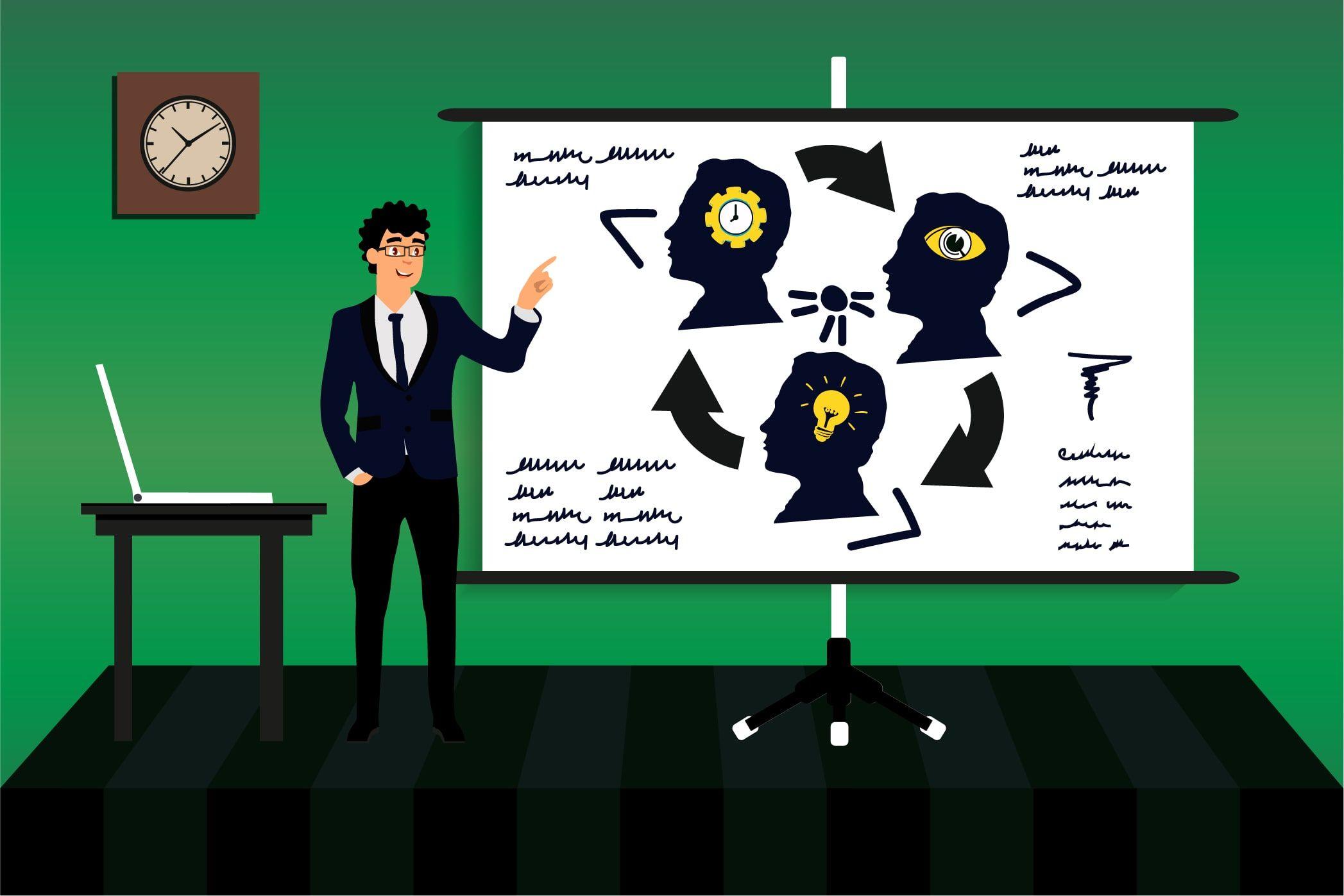 metodologías para la gestión de proyectos