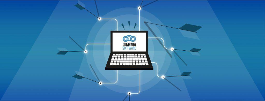 software de automatización de marketing