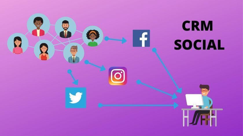 Ilustración de cómo funciona un CRM Social