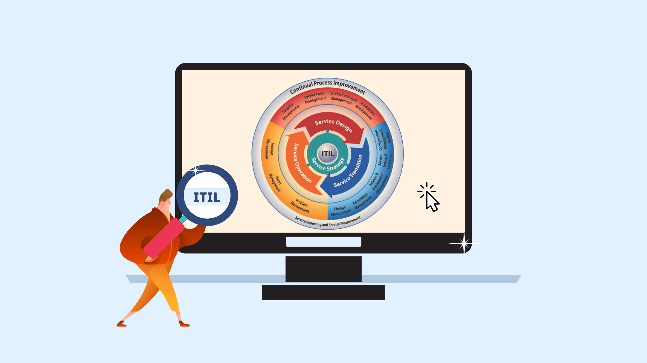 qué es ITIL