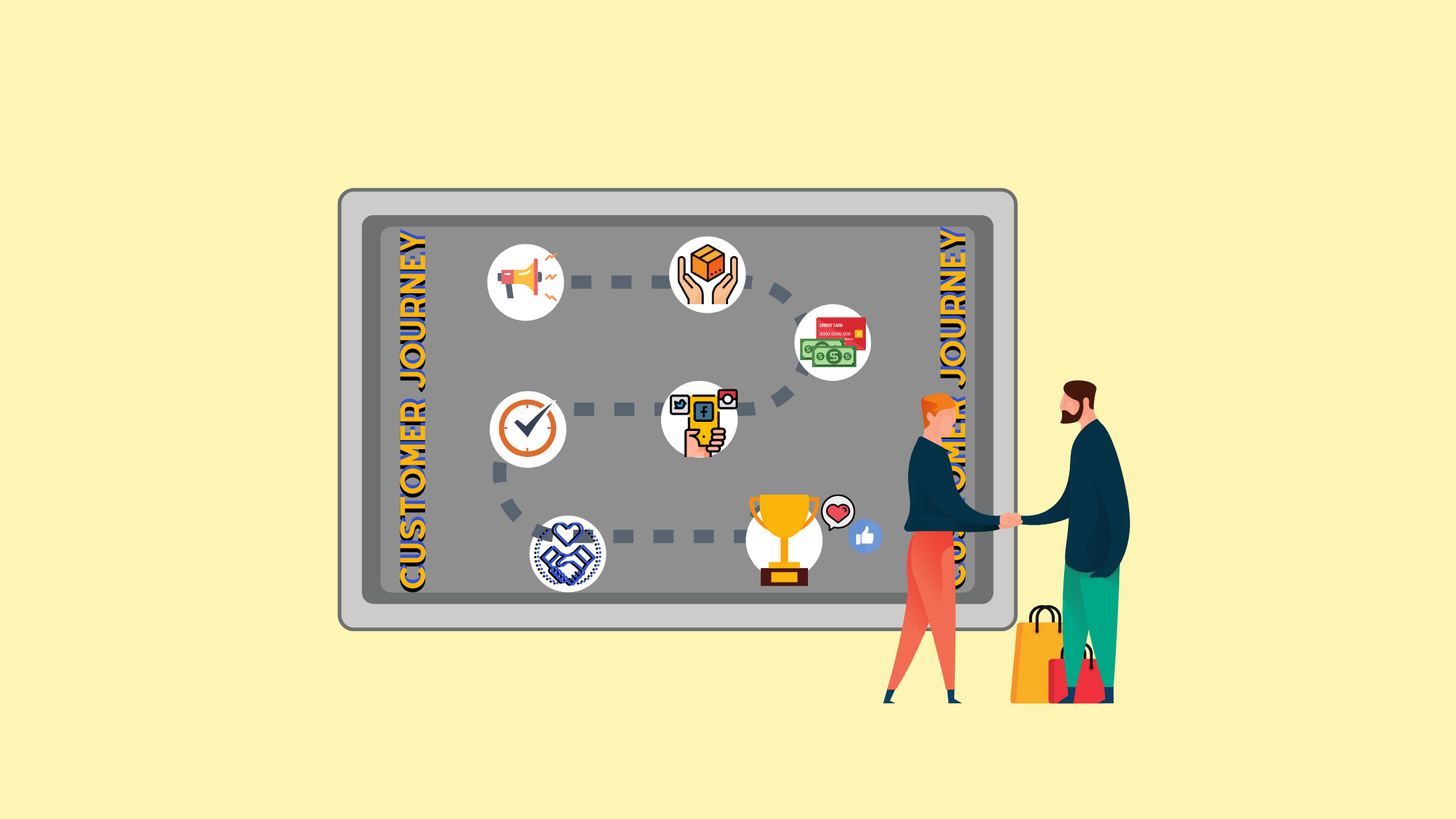 que es customer journey map