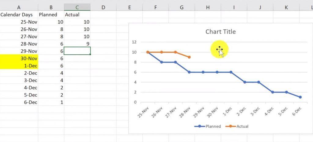 burndown chart excel